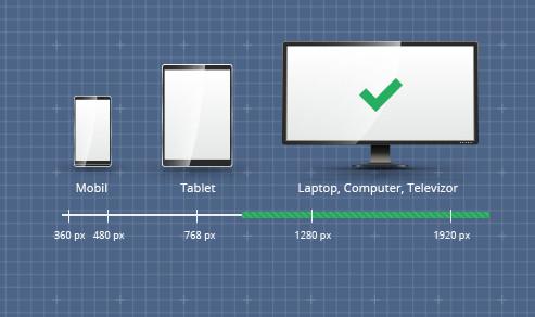 Aparitie: pe dispozitivele cu rezolutie de minim 992 pixel