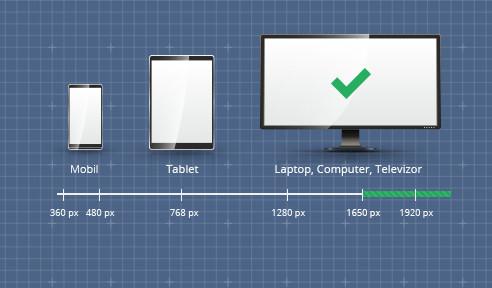Aparitie pe dispozitivele cu rezolutie de minim 1650 pixel
